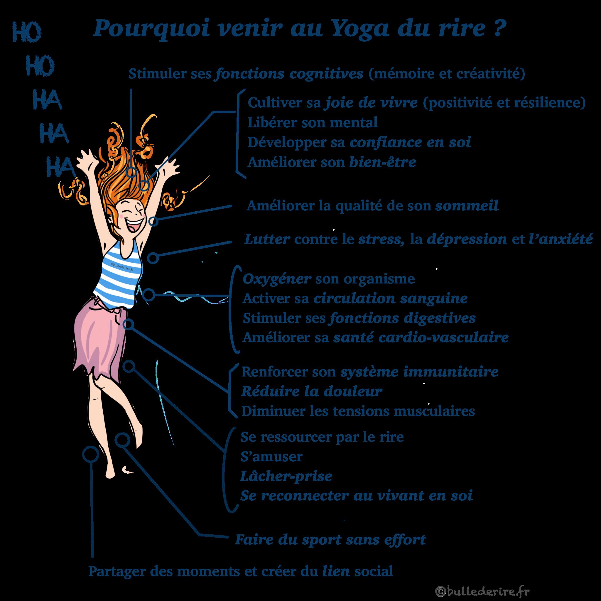 Yoga du rire bienfaits santé bien-être anti-stress sport